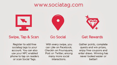 Sociatag : Another Success Story In The Making !