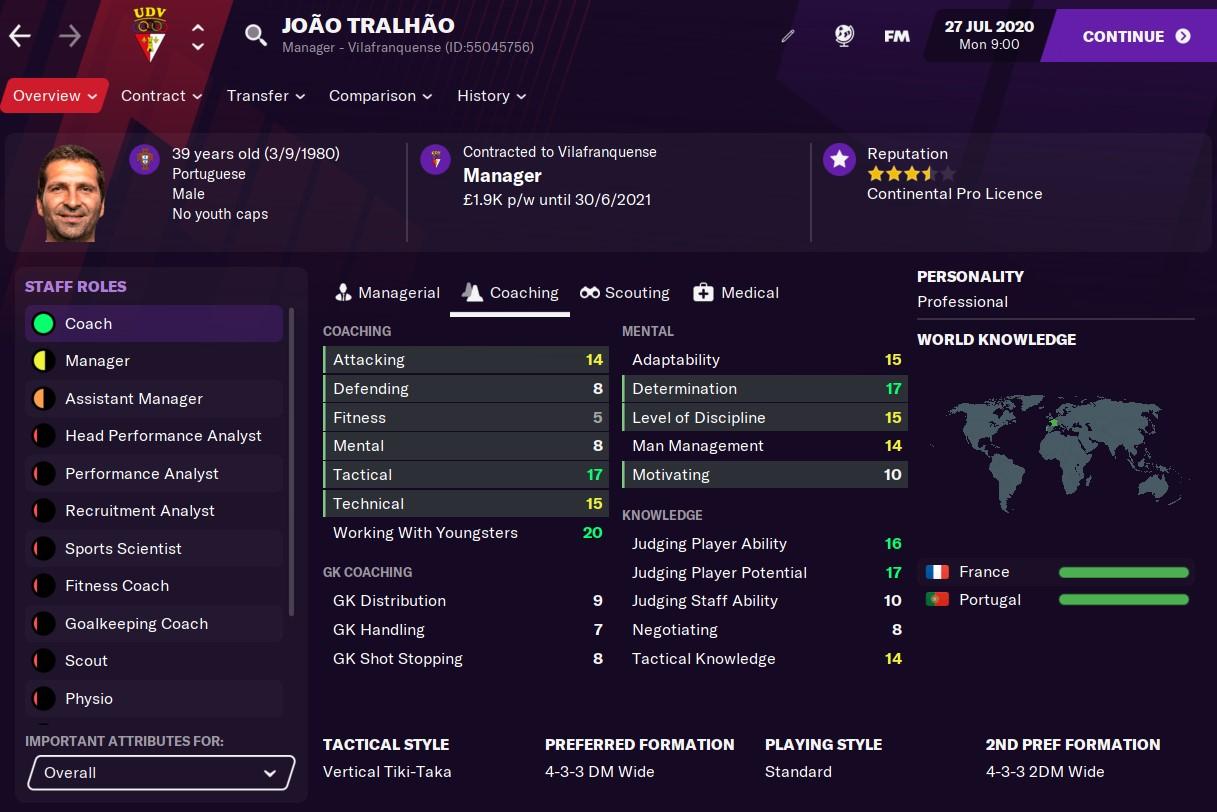 Joao Tralhao Football Manager 2021