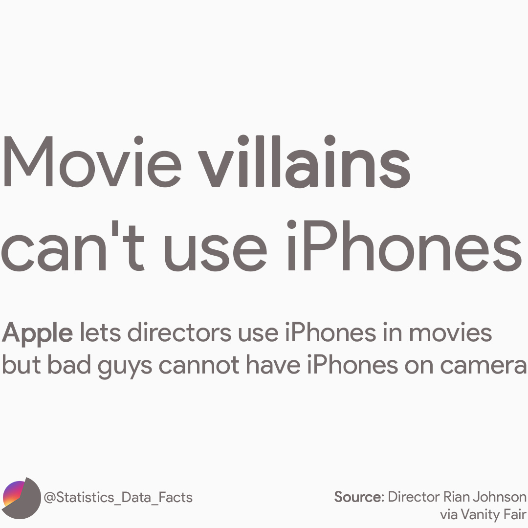 Apple lets directors use iPhones in movies  but bad guys cannot have iPhones on camera.