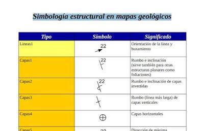 estructural_geologiavenezolana