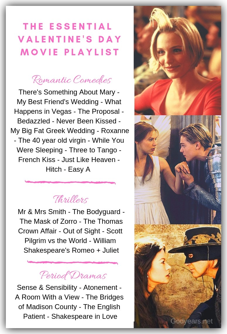 this list of Essential Valentines Day Movies focuses on Romantic comedies, period dramas and action-thrillers.