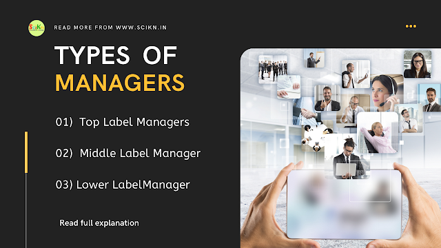 classification of Managers