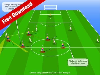 Diego Simeone Defending Tactics