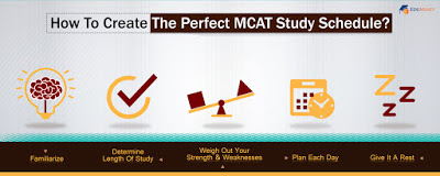 How To Create The Perfect MCAT Study Schedule?