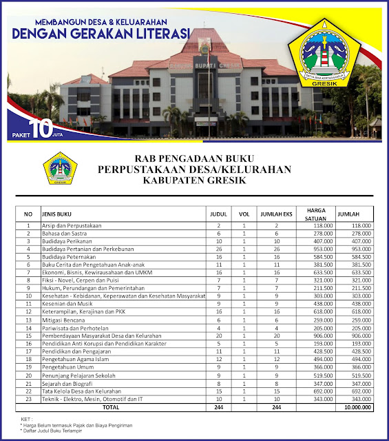 Contoh RAB Pengadaan Buku Desa Kabupaten Gresik Paket 10 Juta