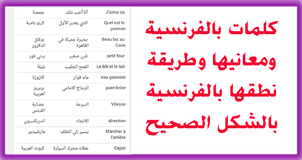 كلمات بالفرنسية ومعانيها وطريقة نطقها بالفرنسية بالشكل الصحيح