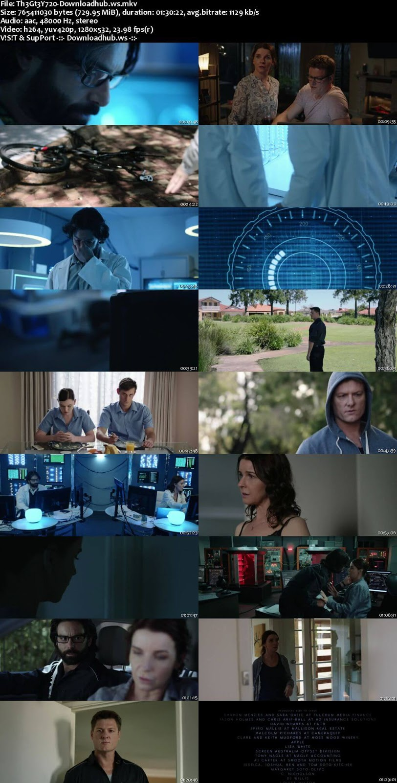 The Gateway 2018 English 720p Web-DL 700MB ESubs