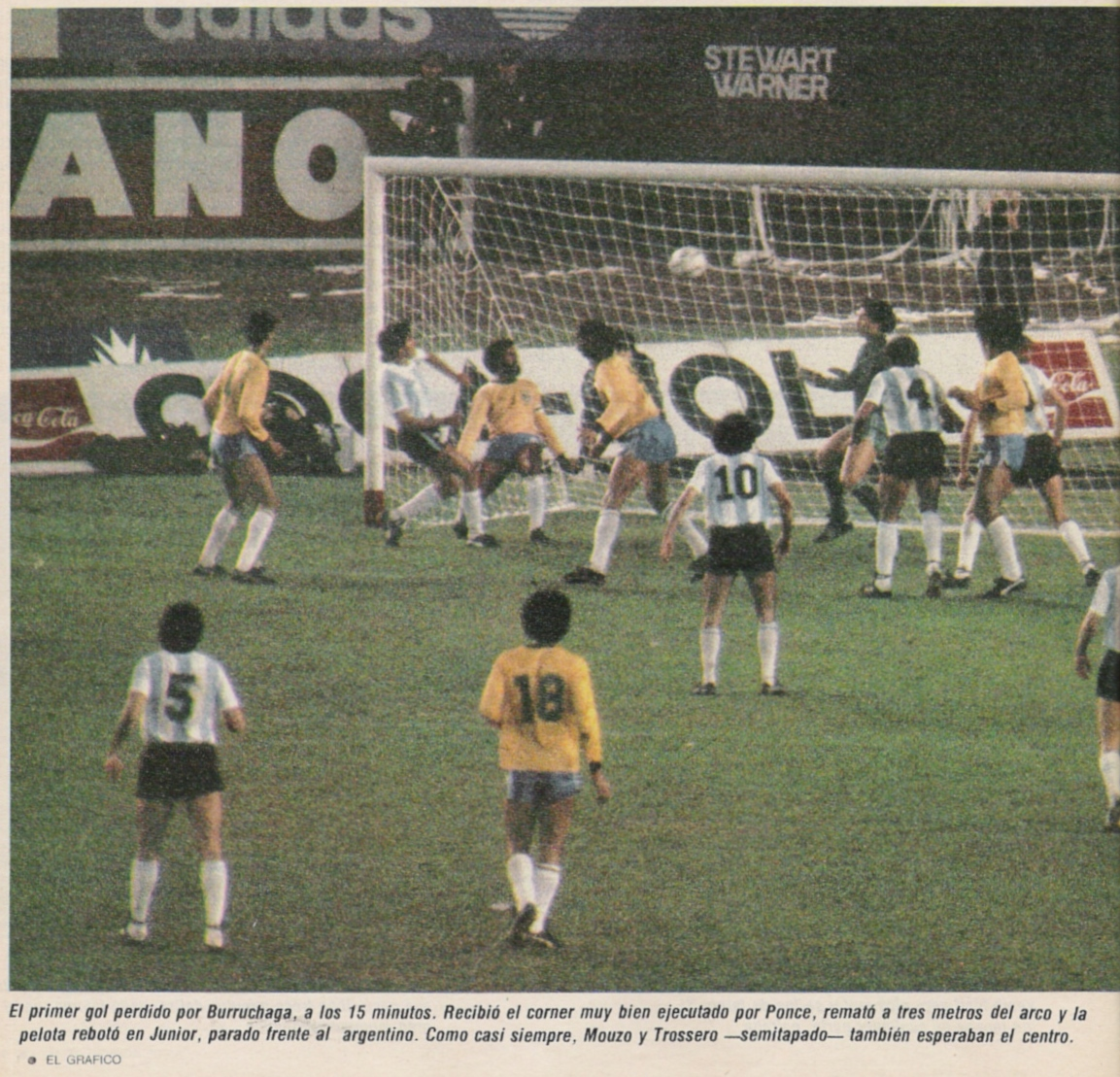 Campeonato Brasileiro Key Missing Players: Soccer Nostalgia: New Addition: Copa America-Part 1 (1983
