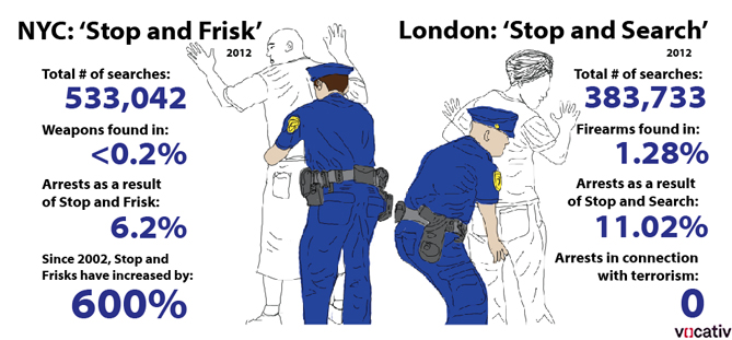 new york city stop and frisk policy essay The origins of stop-and-frisk by  chiefs from san francisco to new york city began to prioritize  stop-and-frisk became official federal policy and the.