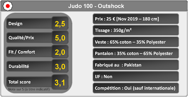 Cestquoitonkim - Judo 100 - Outschock - Decathlon