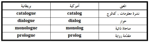 الفرق بين اللغة البريطانية والأميركية