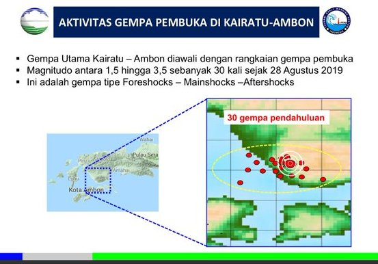 Gempa Foreshock Kairatu Ambon