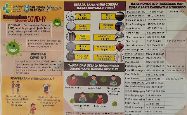 Penyebab & Gejala Corona virus Disease Covid-19