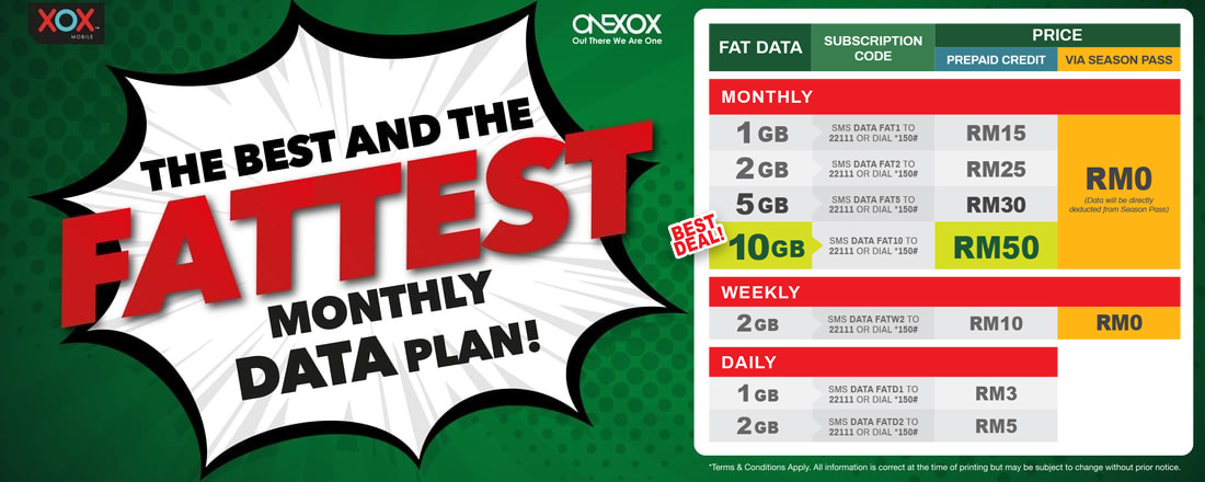 Plan Data Internet ONEXOX