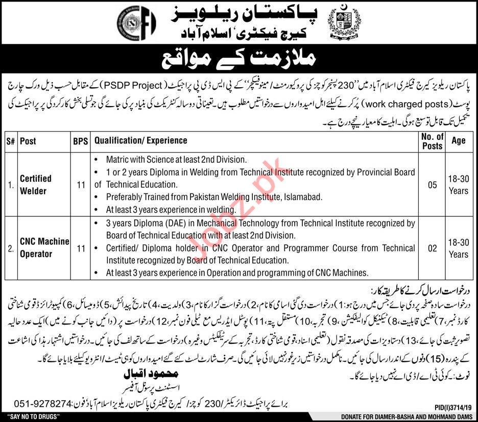 Latest Jobs vacancies in Pakistan Railway 2020 Advertisement