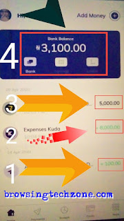 Kuda Bank Referral bonus history