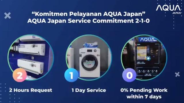 AQUA Japan Mendukung Gaya Hidup Sehat Dari Rumah