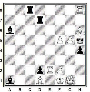 Problema de mate en 2 compuesto por Laszlo Apro (2º Premio, Wiener Schach-Zeitung 1930-31)