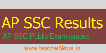 AP 10th Class Results 2018 Download – AP SSC Public Exam Grades @ Manabadi, bse.ap.gov.in