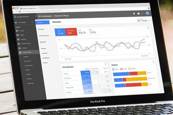 Jasa Iklan Google Adwords Situs Judi Ceme Online | Menuu.id