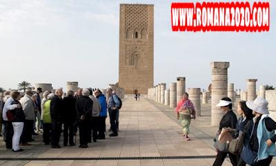 أخبار المغرب قطاع السياحة قد يعاني من انخفاض يصل إلى 39% في عدد السياح بسبب فيروس كورونا المستجد covid-19 corona virus كوفيد-19