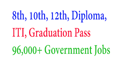 8th, 10th, 12th, Pass Govt Jobs