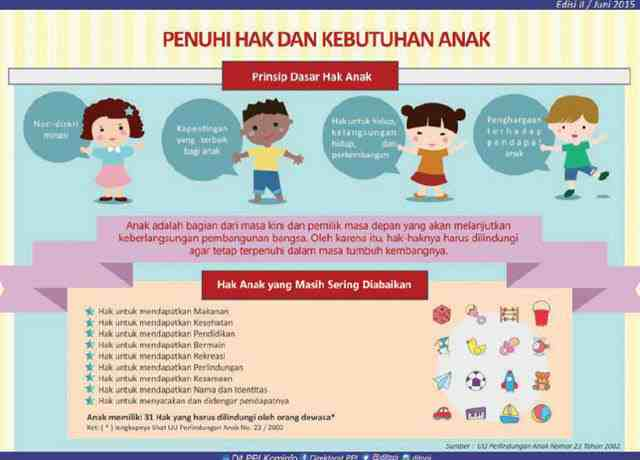 Infografis Hak Anak