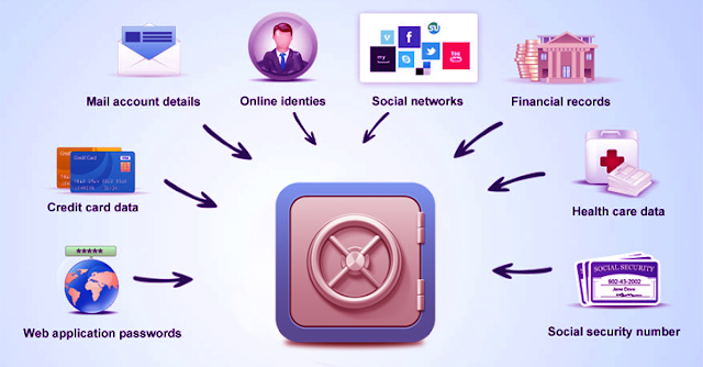 best-password-manager-software