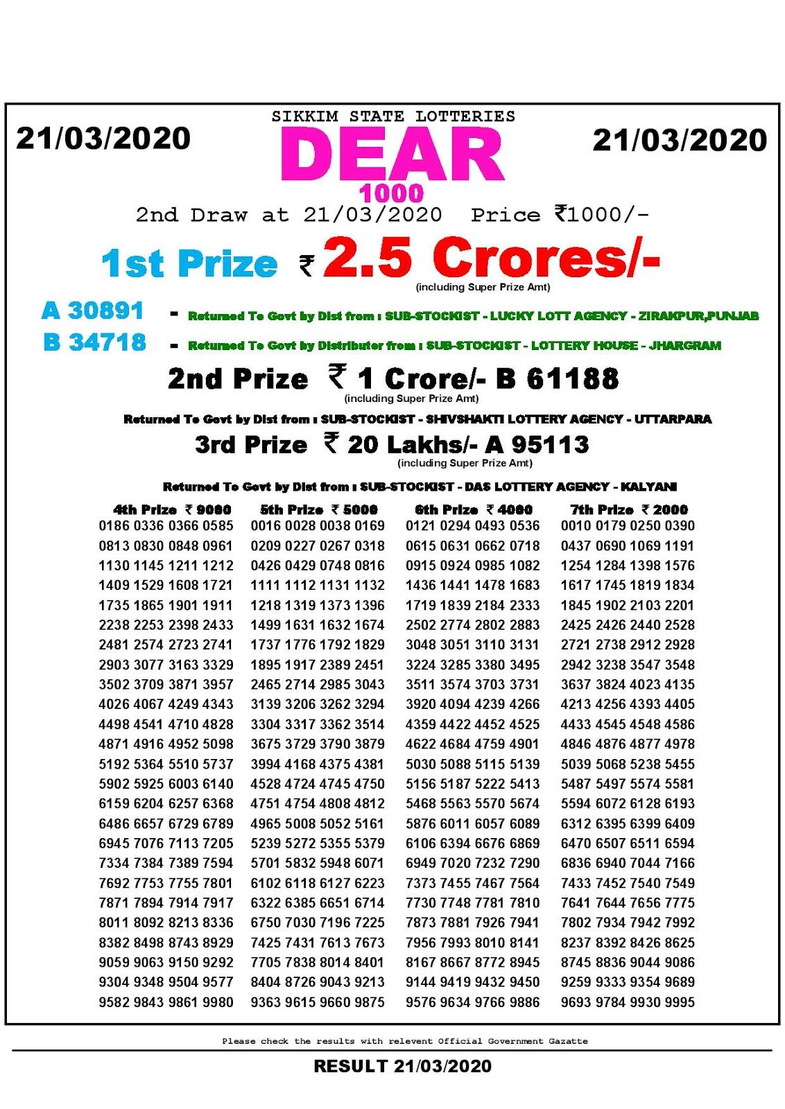 Lotto 21.03 20