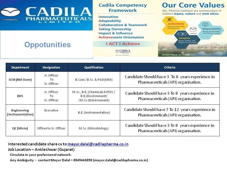 Cadila Pharmaceuticals Ltd - Urgent Openings in QC - Micro / SCM / EHS / Engineering Departments | Apply CV Now