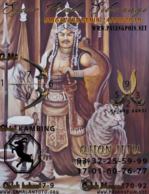 dewa-nalo Code Syair SGP