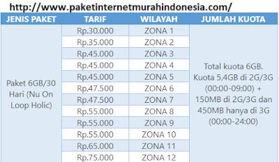 Paket Internet Simpati Loop 24 Jam 6GB Terbaru 2017 paket internet simpati loop paling murah paket internet simpati 24 jam paket internet loop 50 ribu paket 3g simpati paket internet simpati loop 24 jam 3g paket simpati loop unlimited