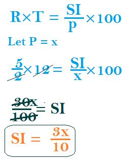 formula for interest over time