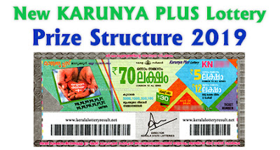 Karunya plus Lottery Prize Structure 2019