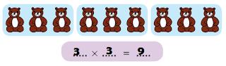 3x3=9 www.simplenews.me