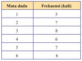 kunci jawaban uji kompetensi 10 matematika kelas 8 semester 2 halaman 302