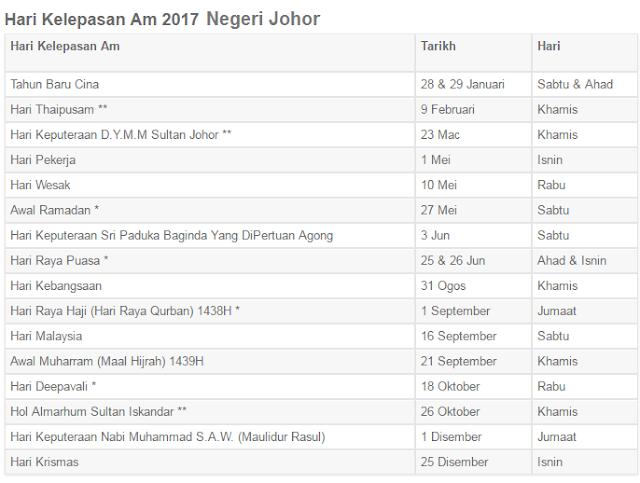 Tarikh Cuti Umum Negeri Johor 2017
