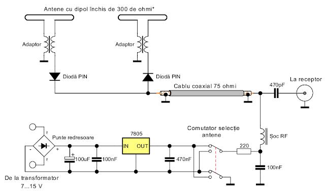 Schema comutatorului electronic de antenă