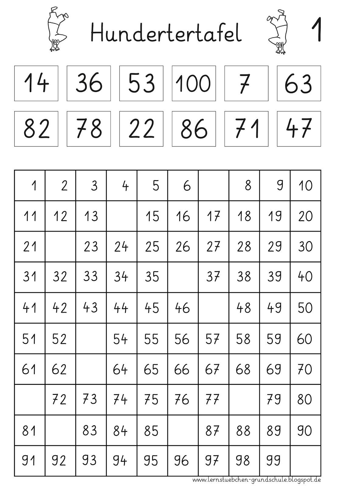 Lernstübchen: die Hundertertafel (1)