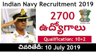 www.joinindiannavy.gov.in
