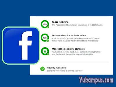 cara mendaftar facebook ad breaks