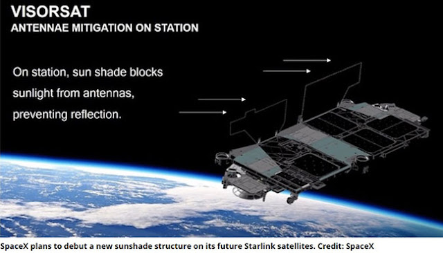 Next batch of Starlinks, with sunshade, to launch no earlier than May 18 (Source: www.astronomynow.com)