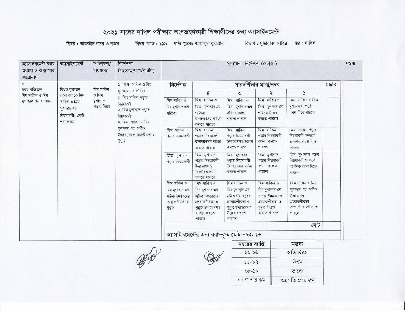 Dakhil 2021 Assignment 5th week