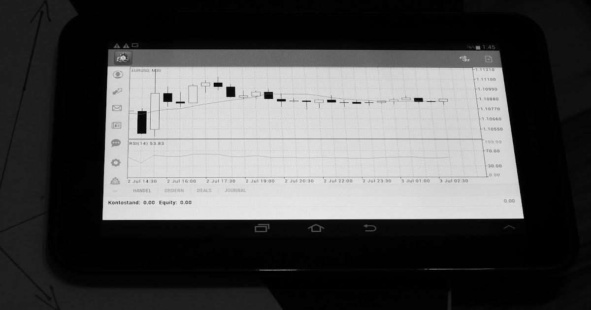 прогноз форекс валютных пар на 25.11.2015