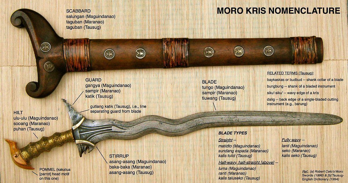 Senjata Sundang Sulu