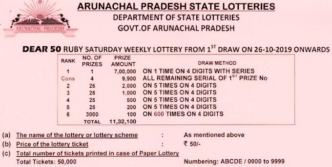 Arunachal Dear 50 Ruby Saturday Lottery Draw 25.01.2020 Results