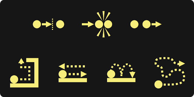 A collection of descriptive icons representing some of the new character behaviors