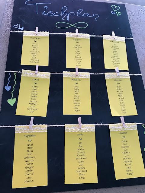 Tischplan auf Schiefertafel, Hochzeit in Gelb, Sommer, Sonne, Natur, Sommerhochzeit am See in den Bergen, Riessersee Hotel Garmisch-Partenkirchen, Hochzeitsplanerin Uschi Glas