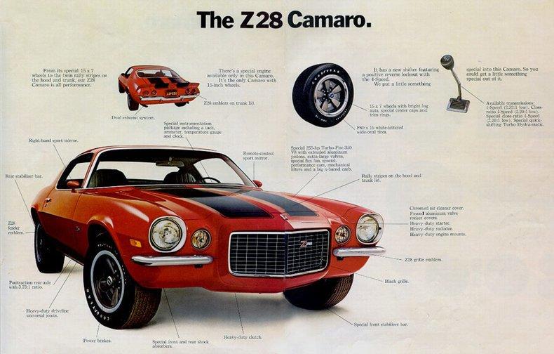 Blog Do Camaro Camaro Z28